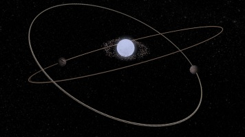Ramor's known planets